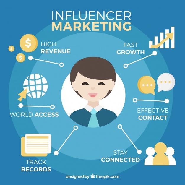 لماذا يجب أن تعمل العلامات التجارية مع المؤثرين عبر مواقع التواصل الاجتماعي