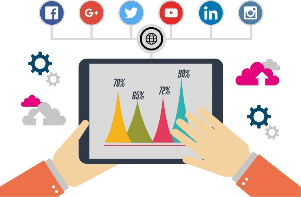 يساعد استخدام العلامة التجارية لمواقع التواصل الاجتماعي على وزيادة الوعي بالعلامة التجارية