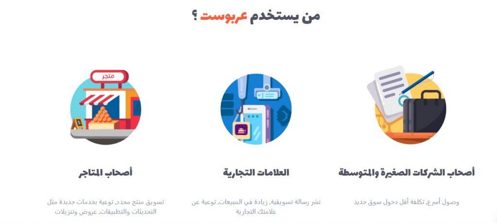 تقدم عربوست حملات تسويقية ناجحة للعديد من العلامات التجارية
