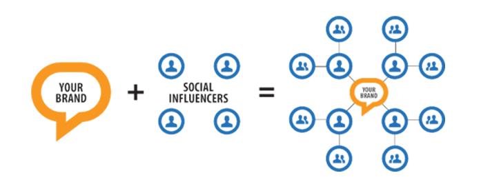 التسويق من خلال المؤثرين سيجلب لك الكثير من العملاء والأرباح
