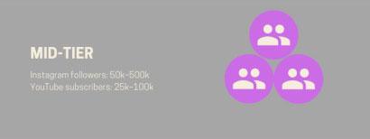 مواصفات المؤثرين تحت تصنيف Mid وذلك حسب عدد متابعينهم على السوشيال ميديا