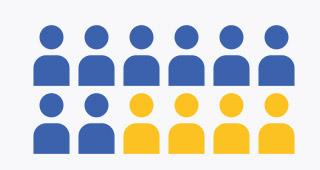 بلغ عدد مستخدمي السوشيال ميديا النشطين حول العالم ما يقرب من 3.4 مليار مستخدم