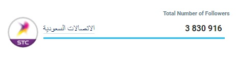 حققت الاتصالات السعودية على تويتر أعلى عدد متابعين في المملكة العربية السعودية
