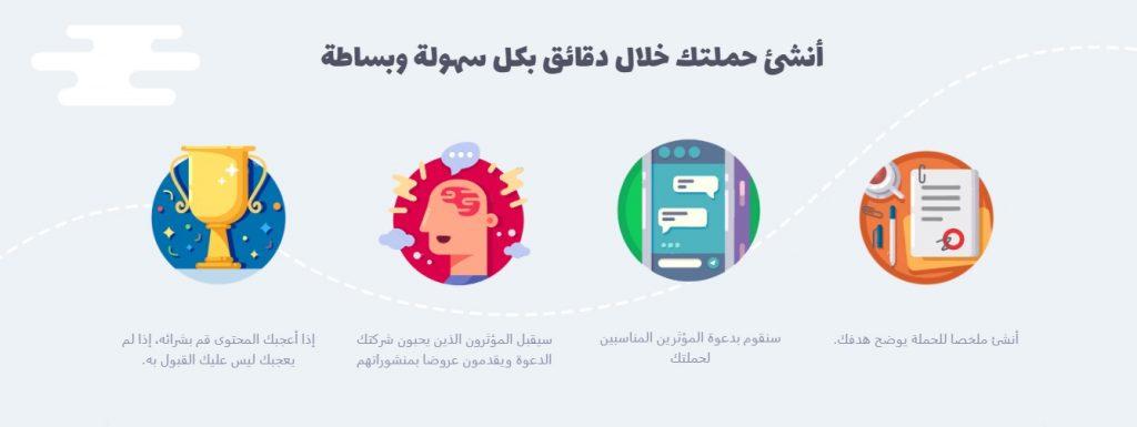 خطوات بسيطة لانشاء حملة تشويقية عبر المؤثرين من خلال عربوست